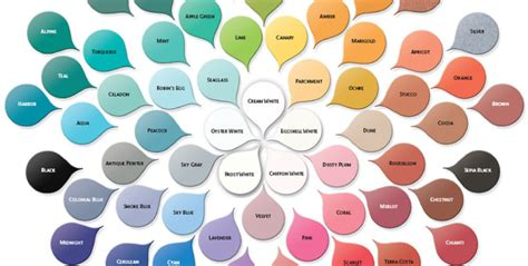 color emotions logo design using the psychology of colour lost at e