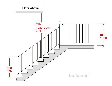 banister height what is the building code height for a handrail