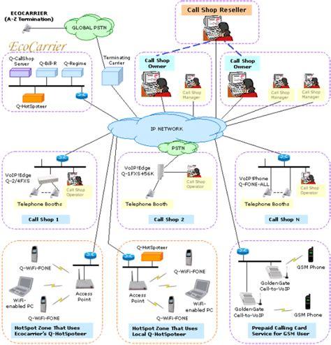 bank network diagram banking network diagram images