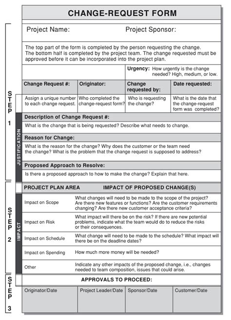 process change request form template best photos of new it project request form project