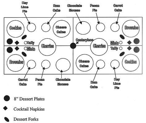 Buffet Table Diagram Church Pinterest Diagram Dessert Table Contract Template