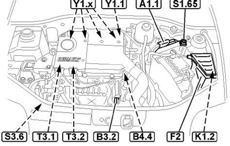 diagrams 15631258 renault clio wiring diagram renault