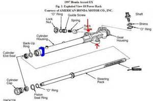 Honda Accord Power Steering Problems Honda Accord Rack And Pinion Symptoms