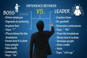 Why Do You Want To Be A Leader Essay by Versus Leader Scienceplx