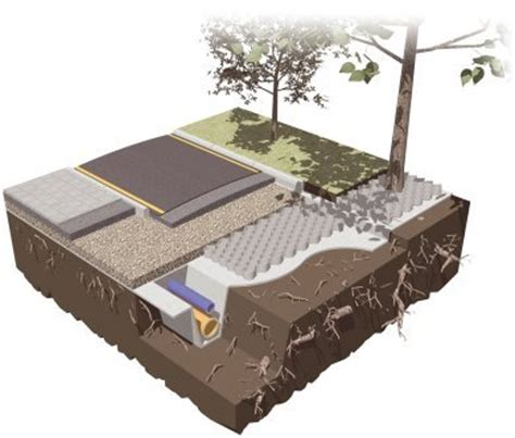 geocell load platforms | tree root protection | driveway