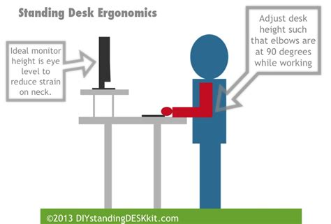 How To Create Your Own Diy Adjustable Height Standing Desk Standing Desk Ergonomics