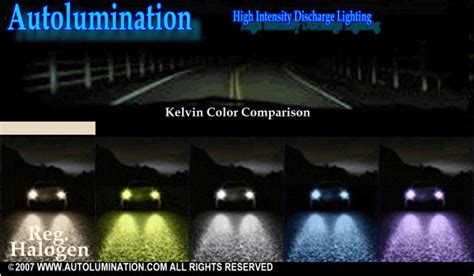 Lu Philips H7 autolumination hid conversion xenon lights headlights bulbs