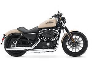 2008 1200 Harley Sportster Low » Home Design 2017