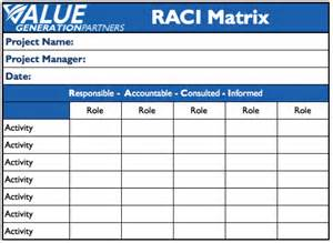 value matrix template generating value by utilizing a raci matrix value