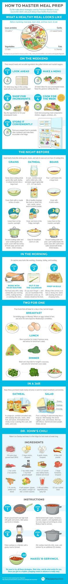 Blood Glucose Chart Health And Fitness Pinterest Diabetes Precision Nutrition Meal Plan Template
