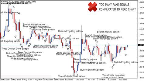 candlestick reversal pattern mt4 ultimate candlestick reversal pattern gif by