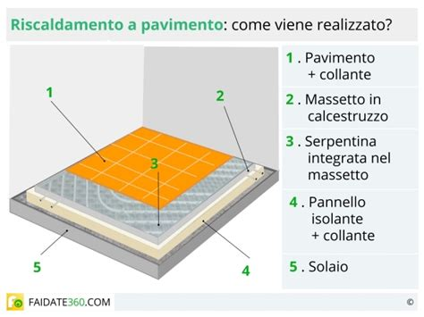 riscaldamento a pavimento funzionamento riscaldamento a pavimento pro e contro funzionamento e