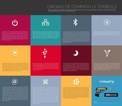 web design ui meaning origins of common ui symbols visual ly