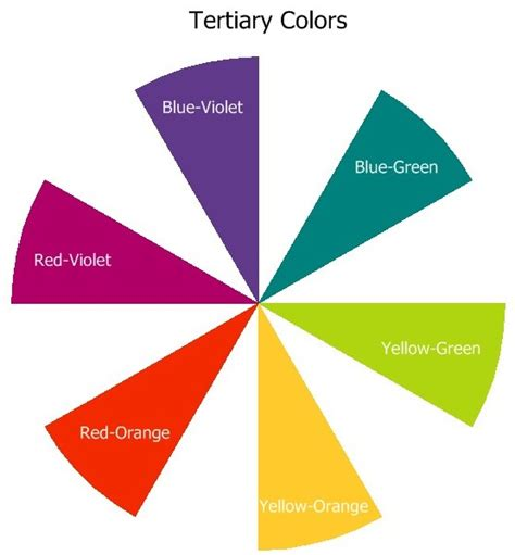 what is tertiary colors color wheel 101