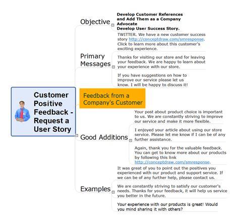 exle of positive feedback positive feedback exles for colleague wiring diagrams wiring diagram schemes