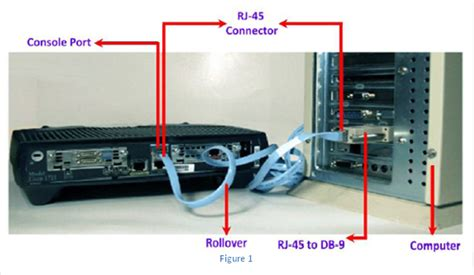 reset nvram router ccna prep cisco routers password recovery intense school