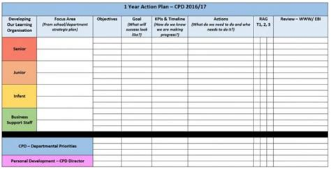 Strategic Cpd Planning 1 Year And 3 Year Action Plan Template Optimus Education Three Year Plan Template