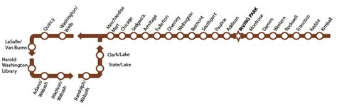 chicago brown line map location snappy s shrimp