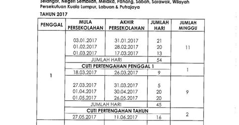 Kalender 2018 Uitm Malaysia School 2017 Calendar Kalendar Cuti