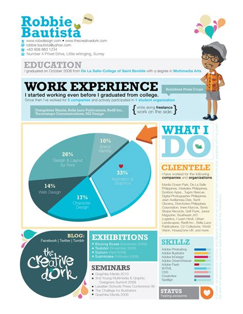 creative resume exles 10 interesting simple resume exles you would to