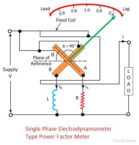 power factor meter circuit diagram circuit and