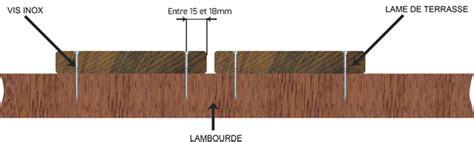 Pose De Lame De Terrasse 2751 by Conseils De Pose Eco Terrasse Pro