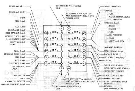 xenonzcarcom zx  fuse  relay locations