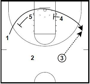 coaching broadway basketball an operating manual for new and interested basketball coaches books cut diagrams free engine image for user
