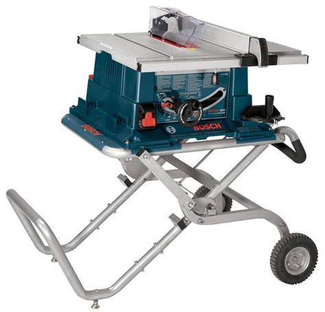 Best Table Saw For The Money by Best Table Saws Reviews For The Money Review Ebooks