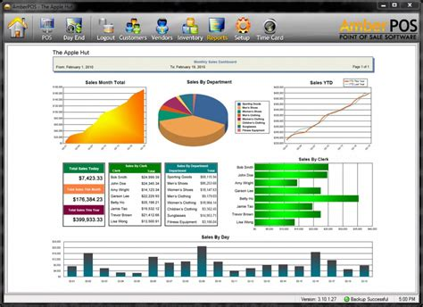 sle of a report to management sales automation sales automation software