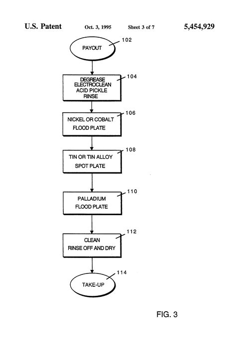 what integrated circuit design process led to faster computers patent us5454929 process for preparing solderable integrated circuit lead frames by plating