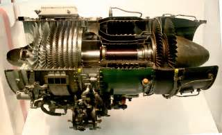 Jet Engine Electric Car Gas Turbine The Free Encyclopedia Engines