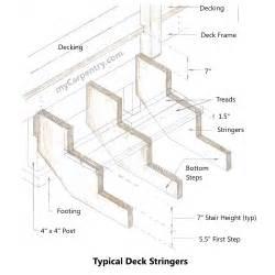 stair design calculator free stair stringer design calculator joy studio design gallery best design