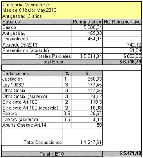 sueldo empleados de comercio febrero 2016 sueldo promedio de un empleado comercial 2016 191 como