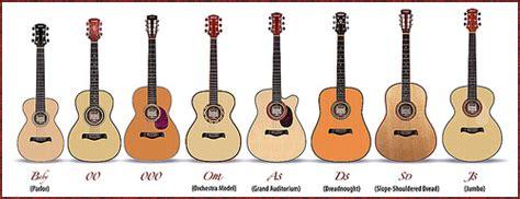 cara bermain gitar akustik yang baik panduan cara memilih gitar akustik yang baik dan benar
