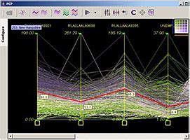 geovisualization tools development geographic