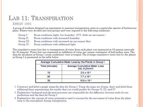 Ap Biology Operon Essay by Ap Biology Transpiration Essay