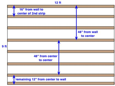How To Measure Drywall For A Room by How To Install A Drywall Ceiling Do It Yourself Help