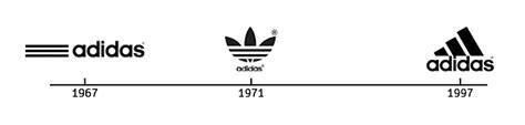 Ss Pwa 08 Adidas Soldier Prewalker a brief visual history of adidas on its 65th birthday gizmodo australia