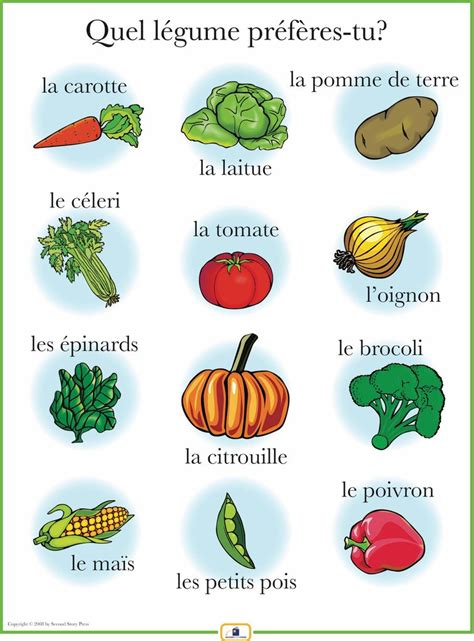 vegetables 2 words vegetables poster italian and