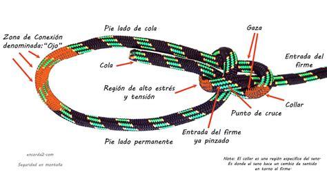 nudo as de gu a as de gu 237 a o bulin es conocido por su f 225 cil confecci 243 n