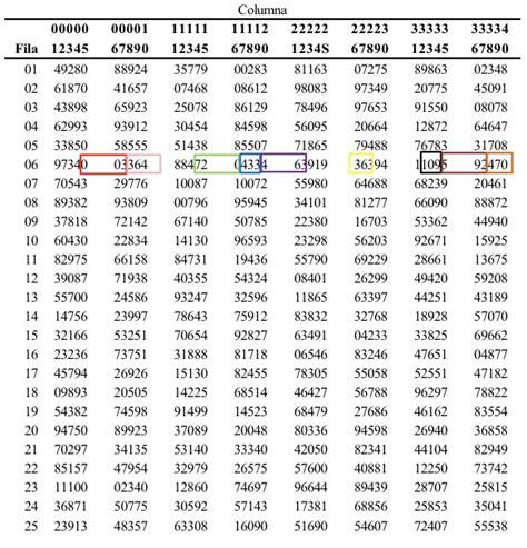 calculo retencion fuente asalariado para el 2016 tabla uvt 2016 cuanto quedo la uvt para 2016 uvt para
