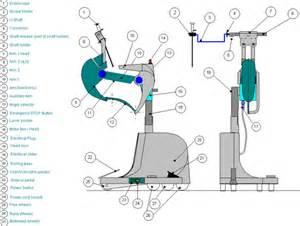 Kush tripathi robotics surgery