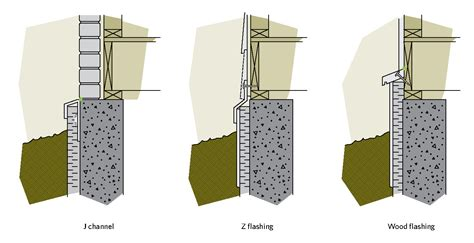 learning about house foundation types square one concrete pier foundation spacing schematic of fpsf and