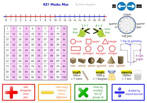 Mat Mathematics by Literacy And Numeracy Table Mats By Simon H Uk Teaching Resources Tes