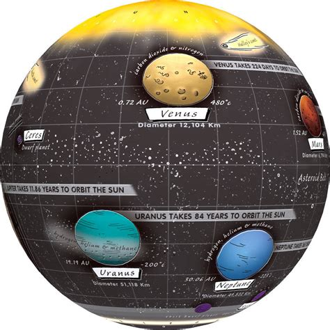 A Light Up Globe Of Our Solar System By Globee Solar System Light