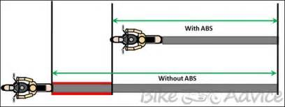 Combined Braking System With Abs Myth Busted Combined Anti Lock Braking System On Cbr250r