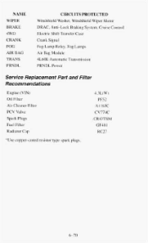 service repair manual free download 1995 gmc jimmy transmission control 1995 jimmy fuel filters 1995 gmc jimmy