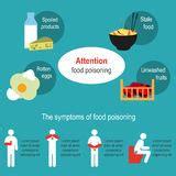 intossicazione alimentare bambini intossicazione illustrazioni vettoriali e clipart stock