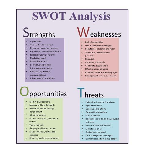 swot analysis templates 40 powerful swot analysis templates exles